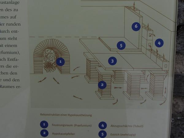 techniek-vloerverwarming